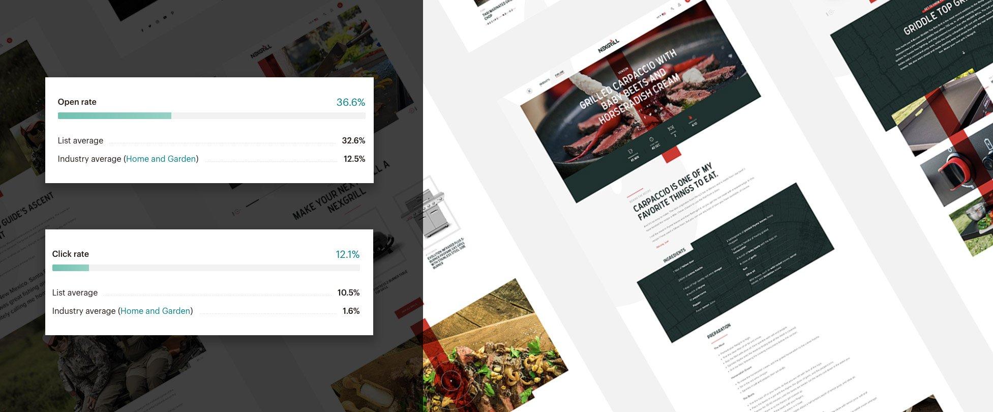 email marketing food beverage
