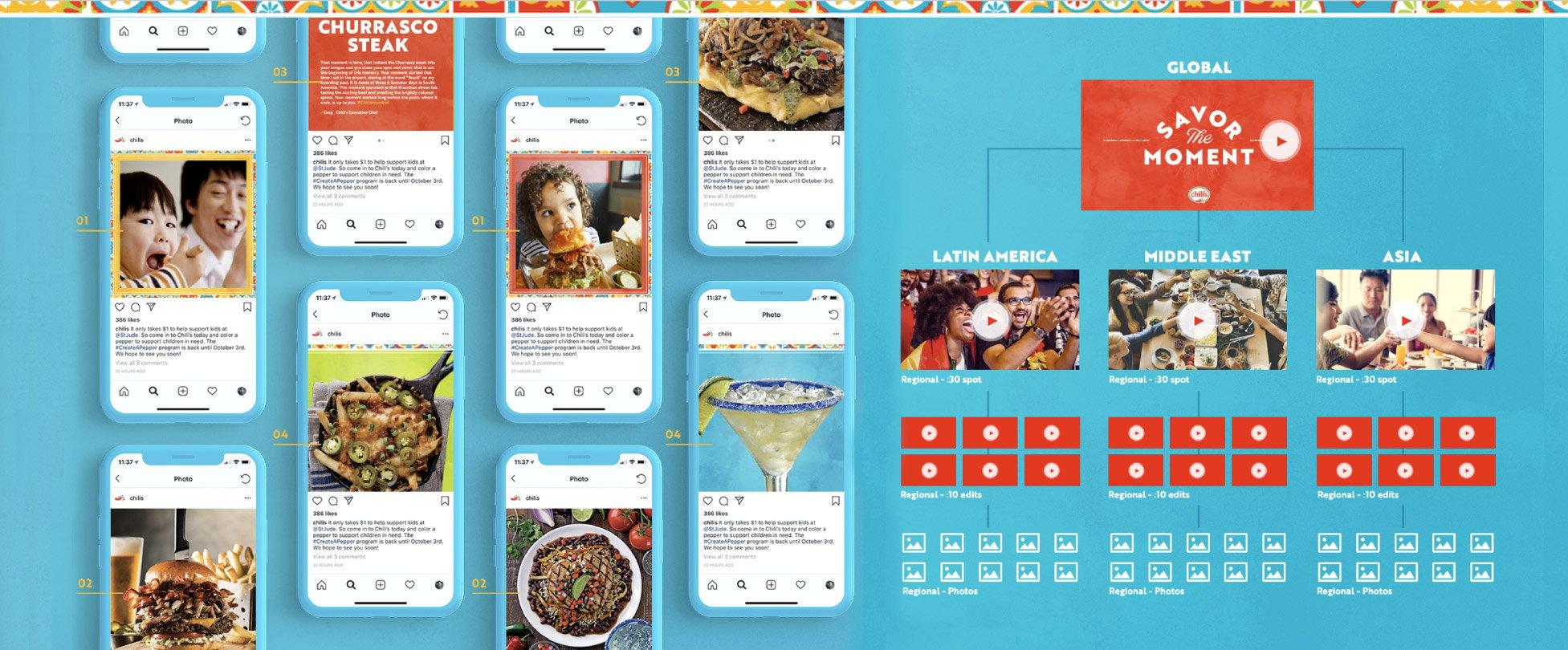 restaurant digital marketing strategy